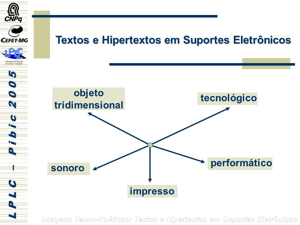 L P L C – P i b i c 2 0 0 5 Imagens Tecno-Poéticas: Textos e Hipertextos em Suportes Eletrônicos performático impresso sonoro objeto tridimensional tecnológico Textos e Hipertextos em Suportes Eletrônicos