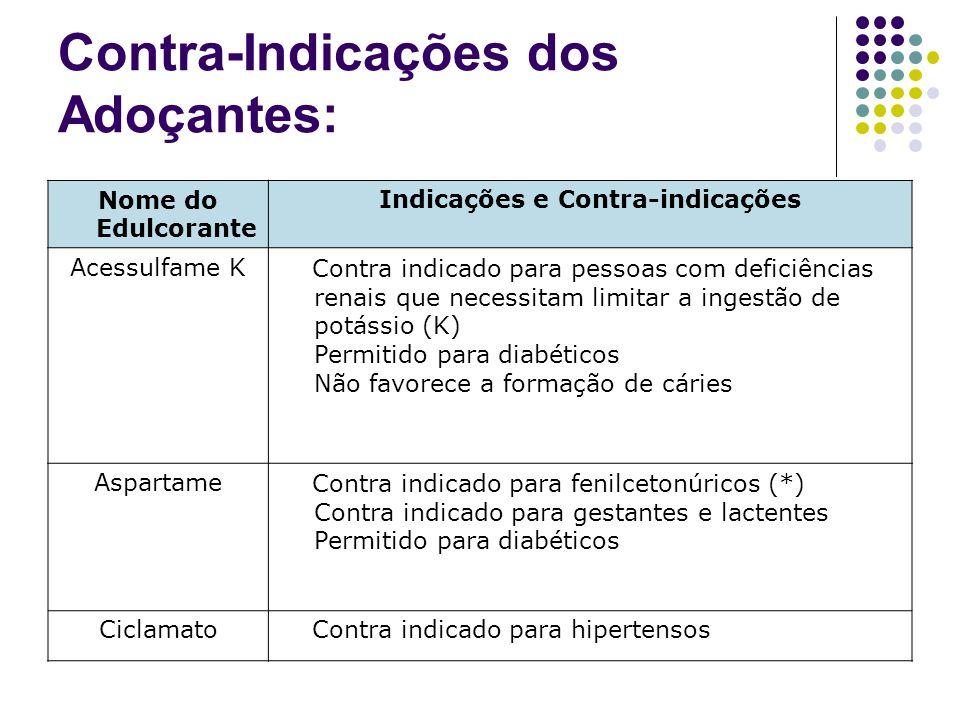 Contra-Indicações dos Adoçantes: Nome do Edulcorante Indicações e Contra-indicações Acessulfame K Contra indicado para pessoas com deficiências renais