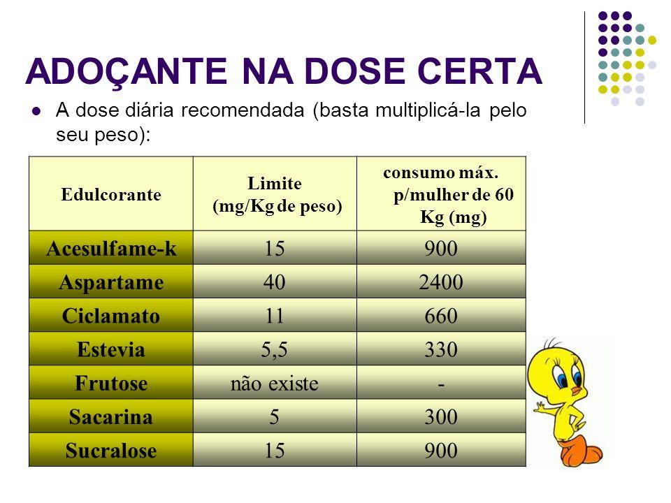 ADOÇANTE NA DOSE CERTA A dose diária recomendada (basta multiplicá-la pelo seu peso): Edulcorante Limite (mg/Kg de peso) consumo máx. p/mulher de 60 K