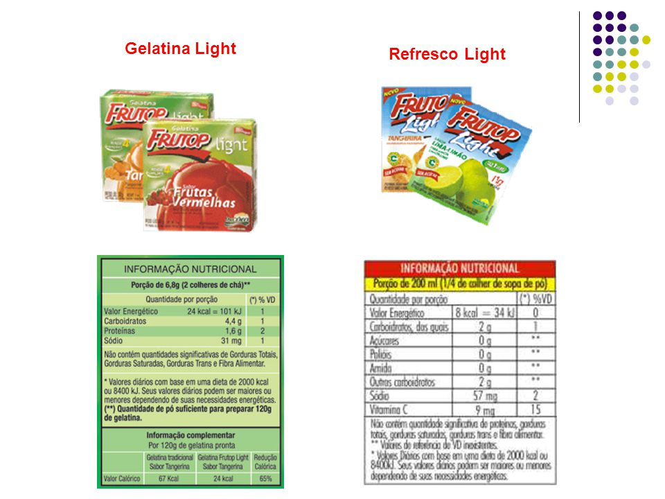 Gelatina Light Refresco Light