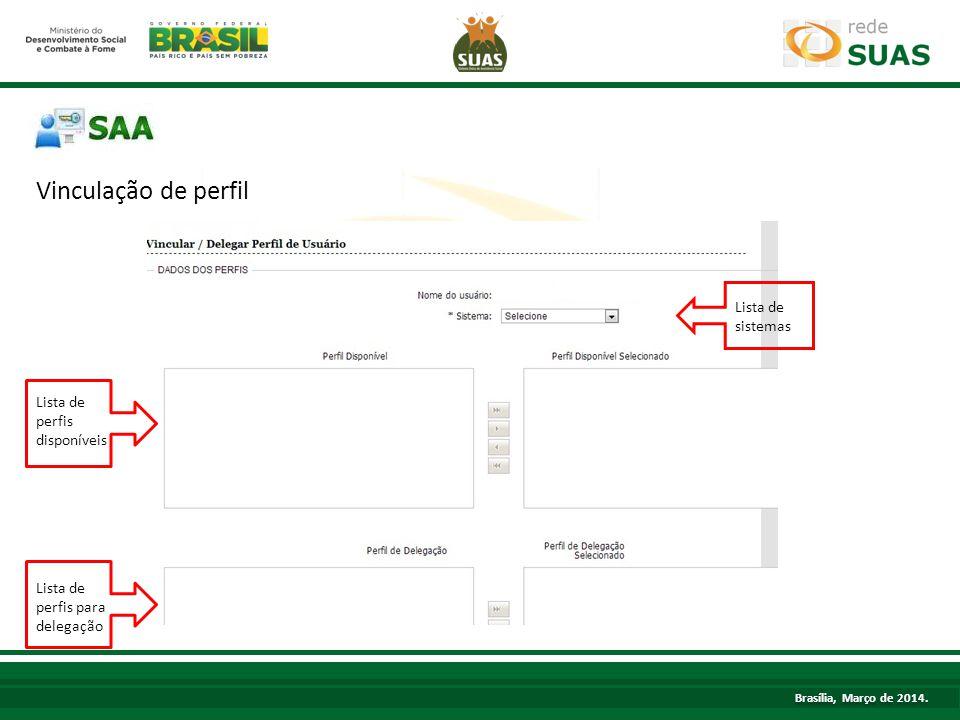 Vinculação de perfil Lista de sistemas Lista de perfis disponíveis Lista de perfis para delegação Brasília, Março de 2014.