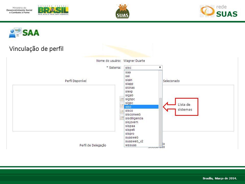 Vinculação de perfil Lista de sistemas Brasília, Março de 2014.
