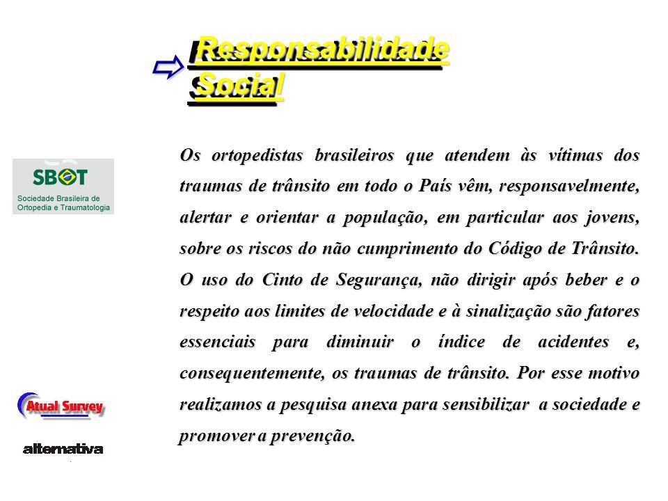 Responsabilidade Social Os ortopedistas brasileiros que atendem às vítimas dos traumas de trânsito em todo o País vêm, responsavelmente, alertar e ori