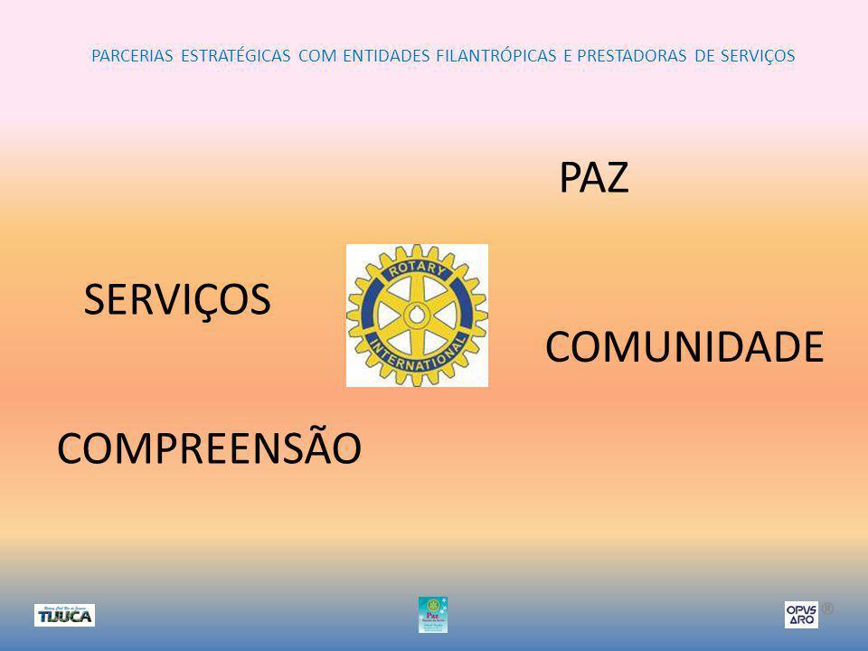 PARCERIAS ESTRATÉGICAS COM ENTIDADES FILANTRÓPICAS E PRESTADORAS DE SERVIÇOS ® PAZ COMPREENSÃO SERVIÇOS COMUNIDADE