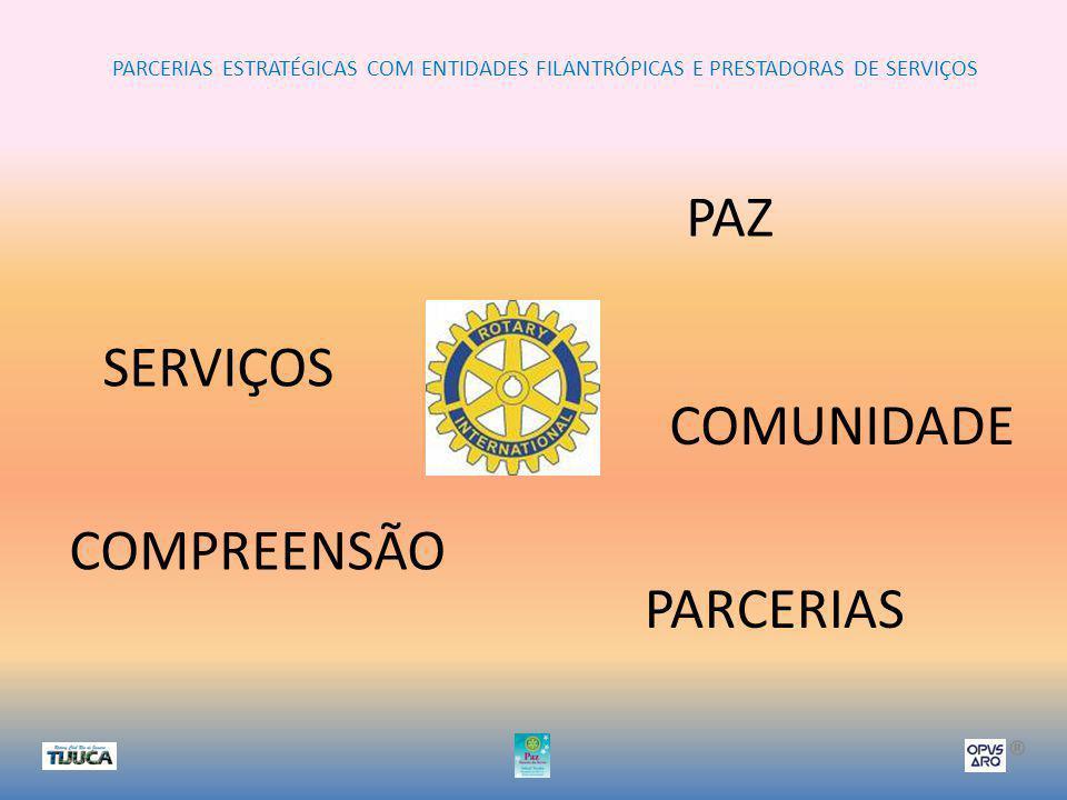 PARCERIAS ESTRATÉGICAS COM ENTIDADES FILANTRÓPICAS E PRESTADORAS DE SERVIÇOS ® PAZ COMPREENSÃO SERVIÇOS COMUNIDADE PARCERIAS