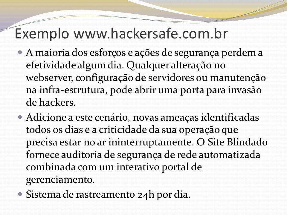 Exemplo www.hackersafe.com.br A maioria dos esforços e ações de segurança perdem a efetividade algum dia. Qualquer alteração no webserver, configuraçã