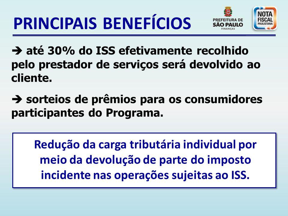 PRINCIPAIS BENEFÍCIOS até 30% do ISS efetivamente recolhido pelo prestador de serviços será devolvido ao cliente.