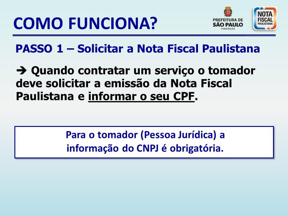 Não será permitida a utilização do crédito pelas pessoas físicas e jurídicas que estiverem inadimplentes perante o Município de São Paulo em relação à obrigações pecuniárias, de natureza tributária ou não tributária.