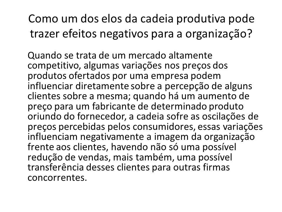 Como um dos elos da cadeia produtiva pode trazer efeitos negativos para a organização.