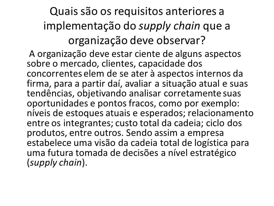 Quais são os requisitos anteriores a implementação do supply chain que a organização deve observar.