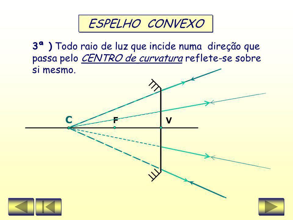 F ESPELHO CONVEXO 2ª ) Todo raio de luz que incide numa direção que passa pelo FOCO principal reflete-se paralelamente ao eixo principal. V C