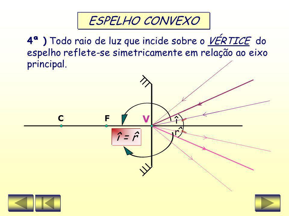 ESPELHO CONVEXO 3ª ) Todo raio de luz que incide numa direção que passa pelo CENTRO de curvatura reflete-se sobre si mesmo. C V F