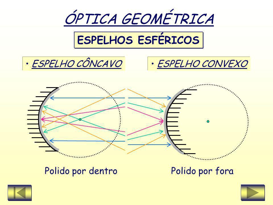 CONSTRUÇÃO GEOMÉTRICA DE IMAGENS: EM ESPELHOS CÔNCAVOS V C F 1º CASO ) Objeto depois do centro Imagem: real menor invertida Objeto Imagem real é o encontro dos raios refletidos.