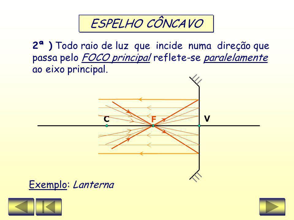 V C F Obs.: A passagem dos raios é EFETIVA ESPELHO CÔNCAVO - PROPRIEDADES. 1ª ) Todo raio de luz que incide paralelamente ao eixo principal reflete-se