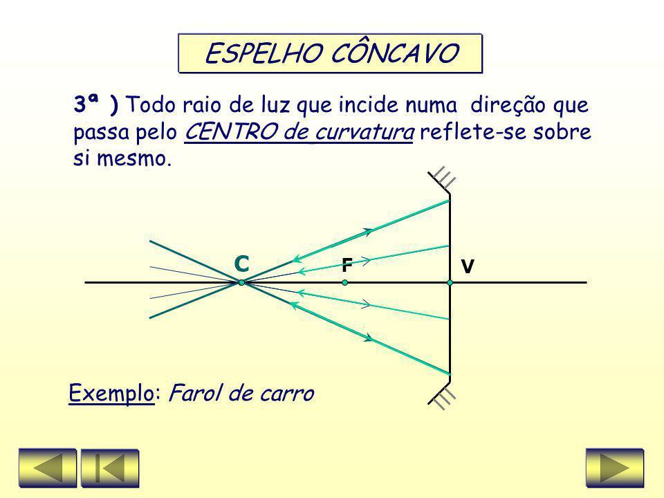 V C F ESPELHO CÔNCAVO 2ª ) Todo raio de luz que incide numa direção que passa pelo FOCO principal reflete-se paralelamente ao eixo principal. Exemplo: