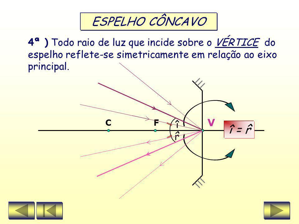CONSTRUÇÃO GEOMÉTRICA DE IMAGENS: EM ESPELHOS CONVEXOS Imagem: virtual menor direita Objeto V C F Imagem VIRTUAL é o encontro dos prolongamentos dos raios refletidos.