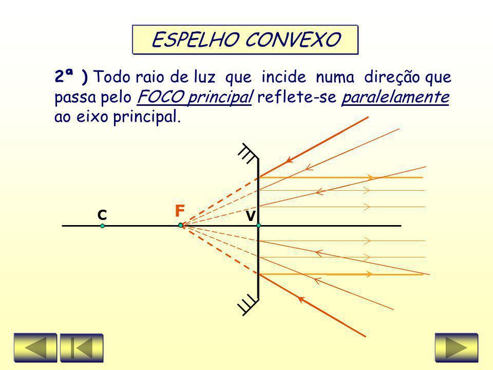 F ESPELHO CONVEXO 2ª ) Todo raio de luz que incide numa direção que passa pelo FOCO principal reflete-se paralelamente ao eixo principal.