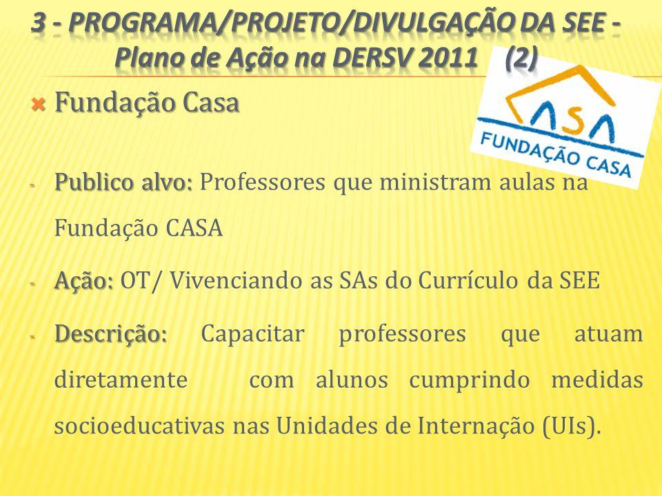 Fundação Casa Fundação Casa - Publico alvo: - Publico alvo: Professores que ministram aulas na Fundação CASA - Ação: - Ação: OT/ Vivenciando as SAs do
