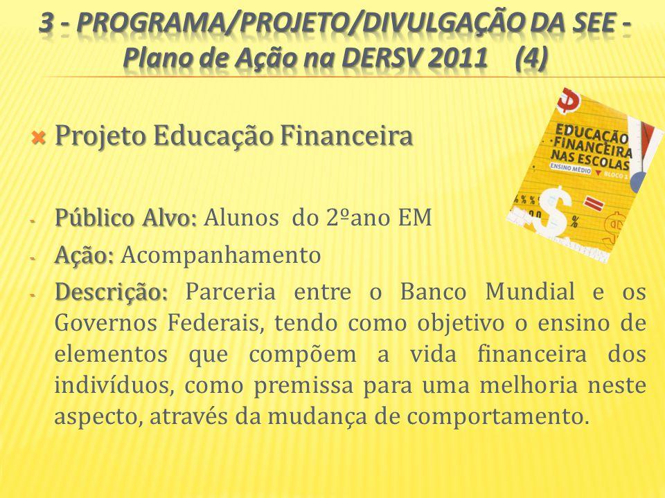 Projeto Educação Financeira Projeto Educação Financeira - Público Alvo: - Público Alvo: Alunos do 2ºano EM - Ação: - Ação: Acompanhamento - Descrição: