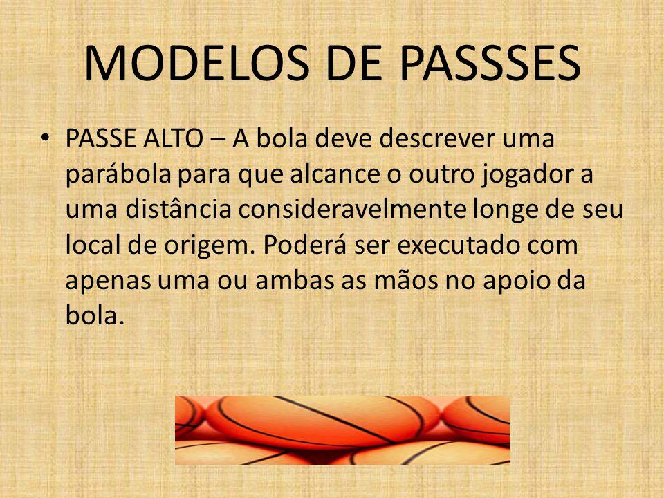 MODELOS DE PASSSES PASSE ALTO – A bola deve descrever uma parábola para que alcance o outro jogador a uma distância consideravelmente longe de seu loc