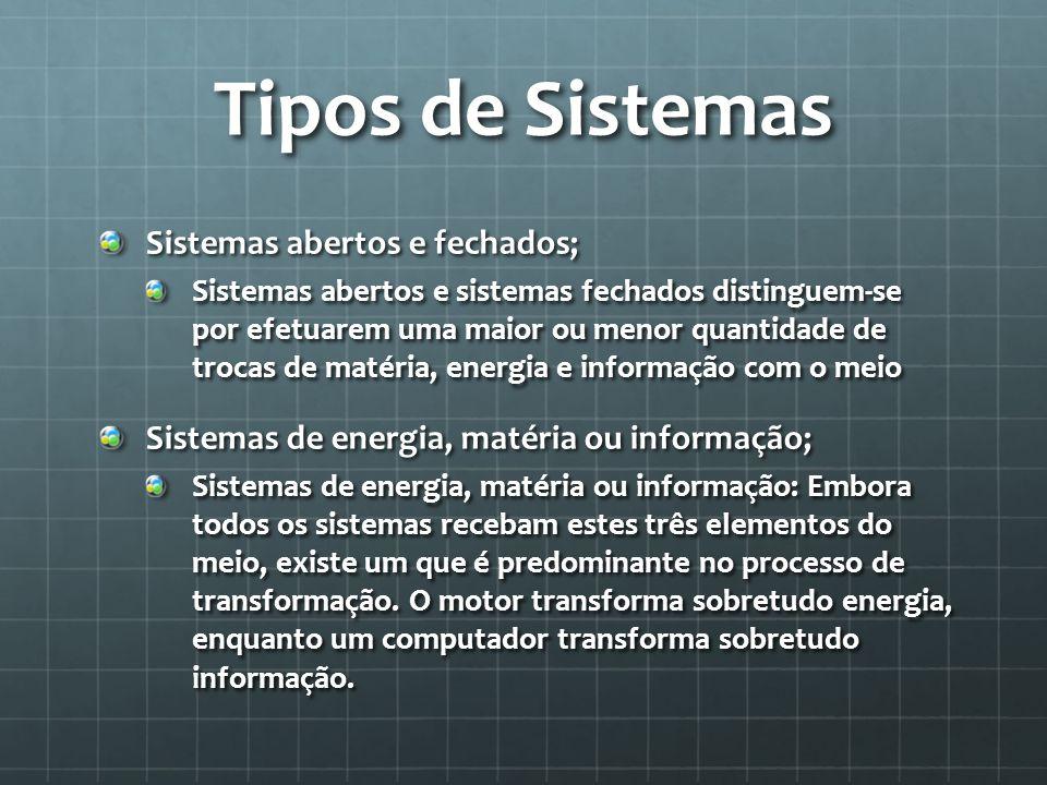 Tipos de Sistemas Sistemas abertos e fechados; Sistemas abertos e sistemas fechados distinguem-se por efetuarem uma maior ou menor quantidade de troca