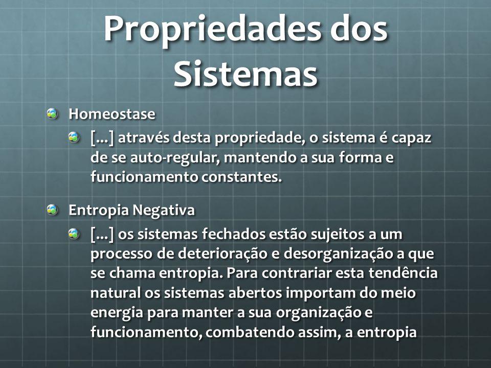Propriedades dos Sistemas Homeostase [...] através desta propriedade, o sistema é capaz de se auto-regular, mantendo a sua forma e funcionamento const