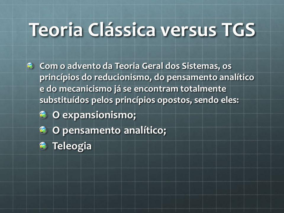 Teoria Clássica versus TGS Com o advento da Teoria Geral dos Sistemas, os princípios do reducionismo, do pensamento analítico e do mecanicismo já se e