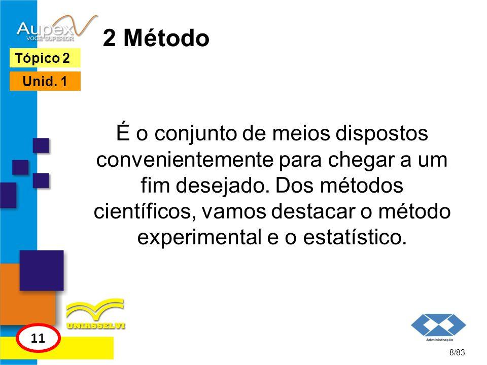 2 Método É o conjunto de meios dispostos convenientemente para chegar a um fim desejado. Dos métodos científicos, vamos destacar o método experimental