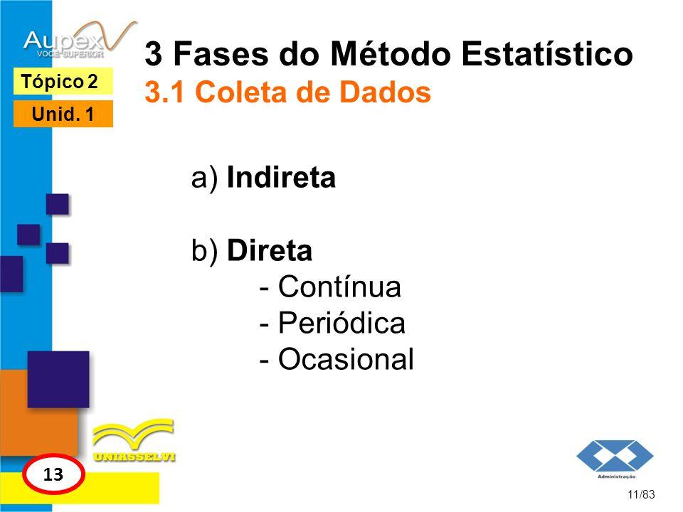 3 Fases do Método Estatístico 3.1 Coleta de Dados a) Indireta b) Direta - Contínua - Periódica - Ocasional 11/83 Tópico 2 13 Unid. 1