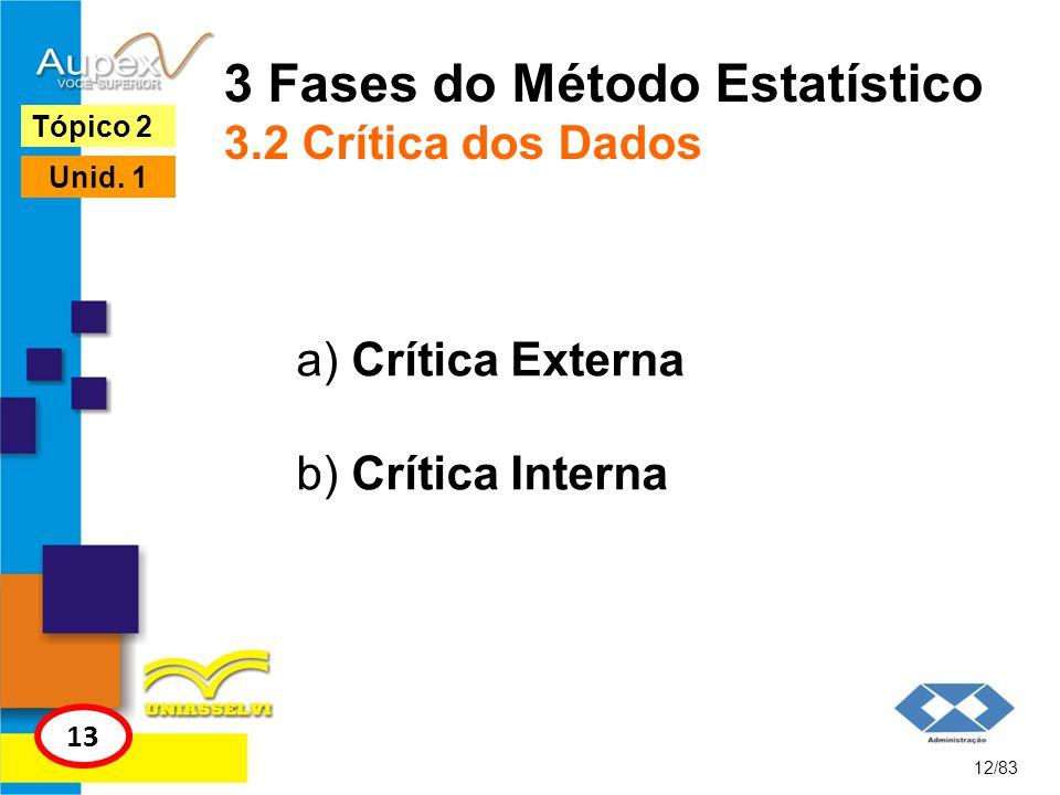 3 Fases do Método Estatístico 3.2 Crítica dos Dados a) Crítica Externa b) Crítica Interna 12/83 Tópico 2 13 Unid. 1
