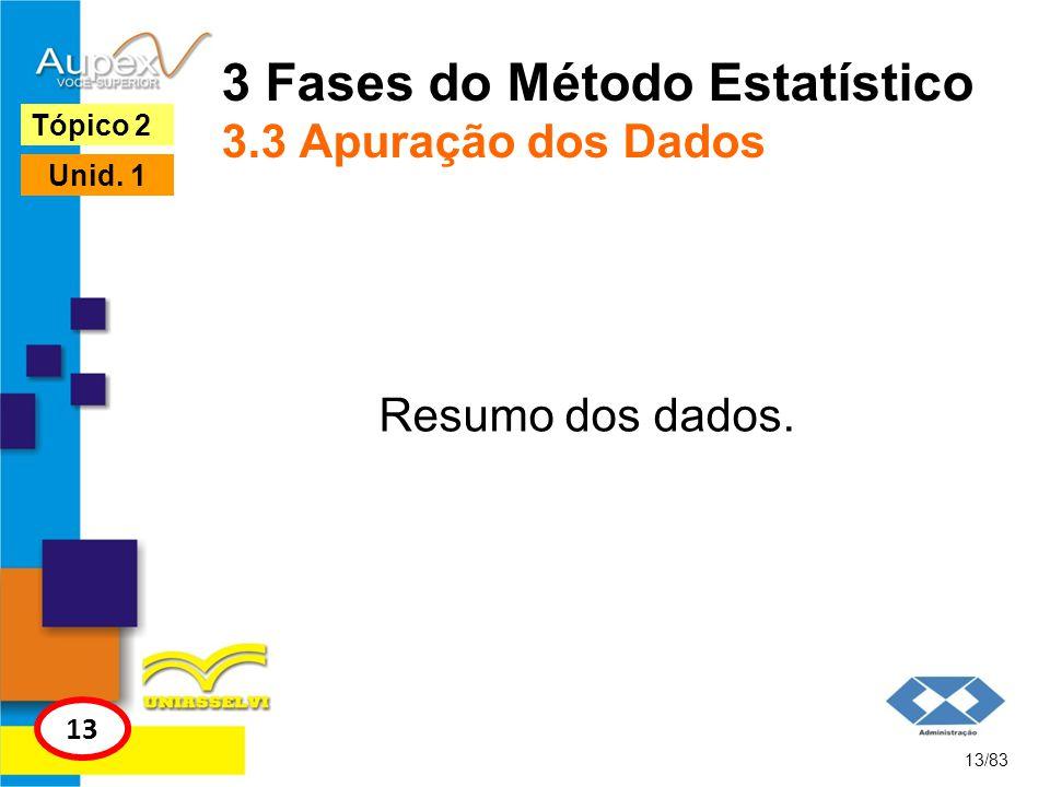3 Fases do Método Estatístico 3.4 Apresentação dos Dados a) Apresentação Tabular (tabela) b) Apresentação Gráfica (gráfico) 14/83 Tópico 2 14 Unid.