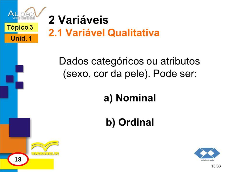 2 Variáveis 2.1 Variável Qualitativa Dados categóricos ou atributos (sexo, cor da pele). Pode ser: a) Nominal b) Ordinal 18/83 Tópico 3 18 Unid. 1