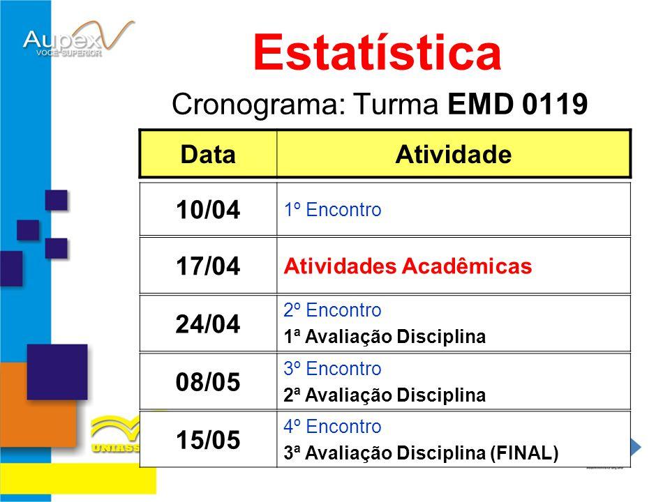 Cronograma: Turma EMD 0119 Estatística DataAtividade 24/04 2º Encontro 1ª Avaliação Disciplina 10/04 1º Encontro 08/05 3º Encontro 2ª Avaliação Discip