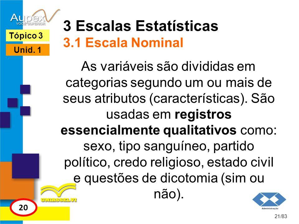 3 Escalas Estatísticas 3.1 Escala Nominal Tabela 1 – CONFISSÃO RELIGIOSA DOS ACADÊMICOS DA INSTITUIÇÃO X – BLUMENAU - 2004 22/83 Tópico 3 20 Unid.