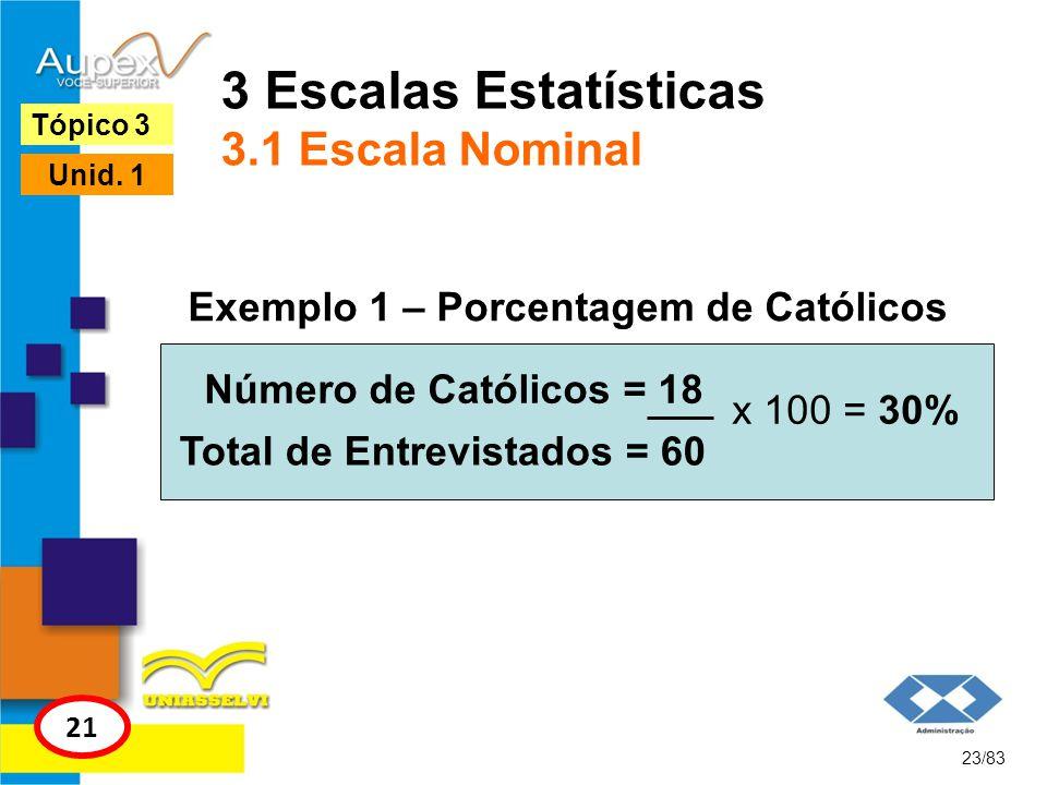 3 Escalas Estatísticas 3.1 Escala Nominal Exemplo 1 – Porcentagem de Católicos 23/83 Tópico 3 21 Unid. 1 Número de Católicos = 18 Total de Entrevistad