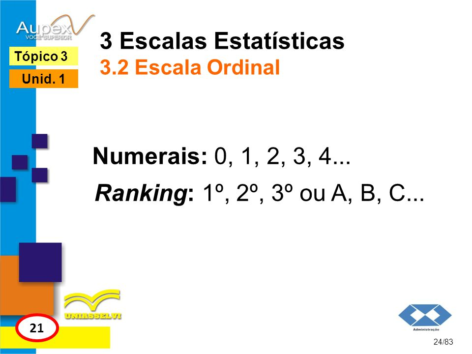 3 Escalas Estatísticas 3.2 Escala Ordinal Numerais: 0, 1, 2, 3, 4...