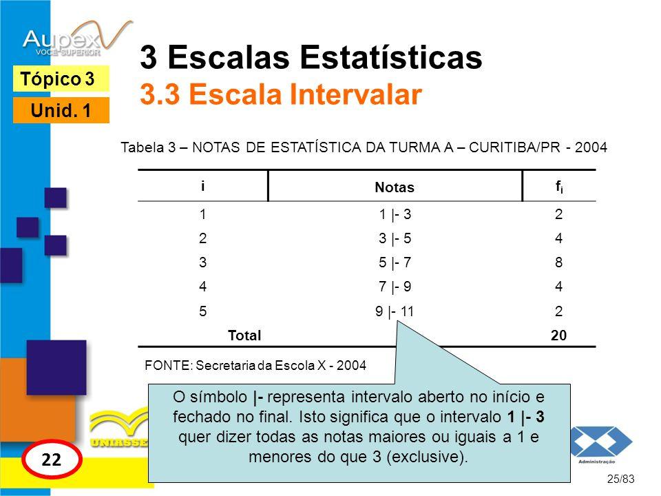 3 Escalas Estatísticas 3.3 Escala Intervalar 25/83 Tópico 3 22 Unid. 1 Tabela 3 – NOTAS DE ESTATÍSTICA DA TURMA A – CURITIBA/PR - 2004 i Notas fifi 11