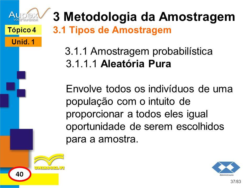 3 Metodologia da Amostragem 3.1 Tipos de Amostragem 3.1.1 Amostragem probabilística 3.1.1.1 Aleatória Pura Envolve todos os indivíduos de uma populaçã