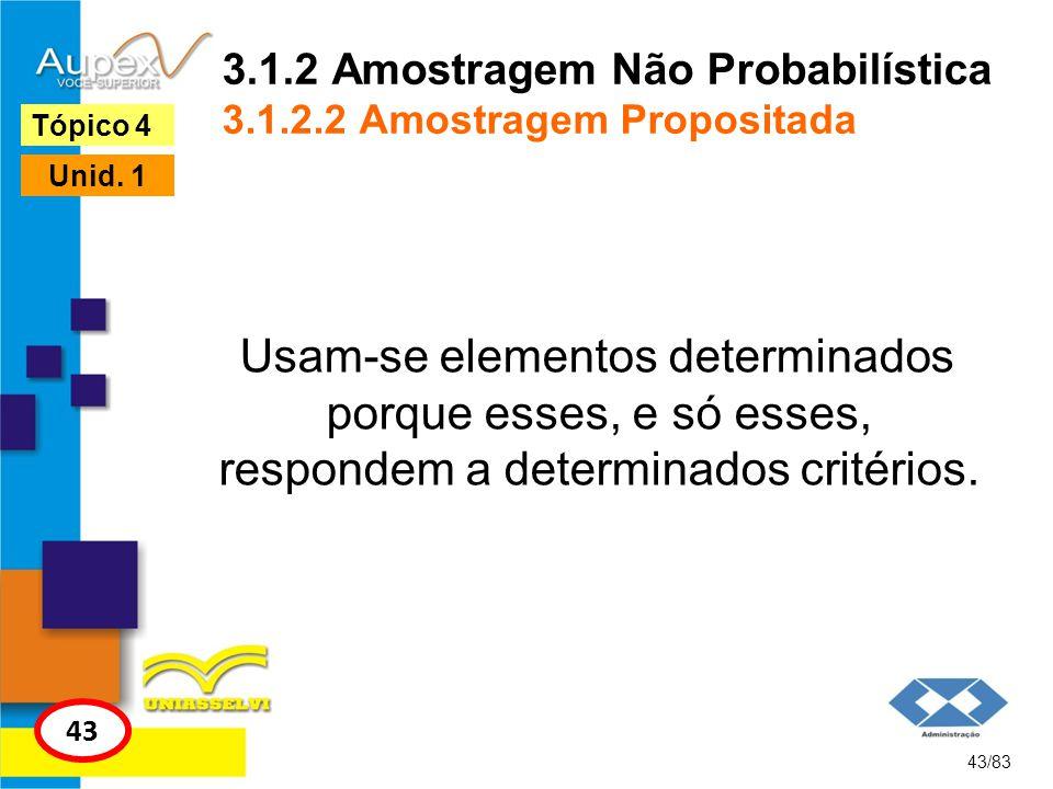 3.1.2 Amostragem Não Probabilística 3.1.2.3 Amostragem por Cotas A população é dividida em subcategorias e os elementos da amostra são escolhidos de acordo com quotas e critérios previamente estabelecidos.