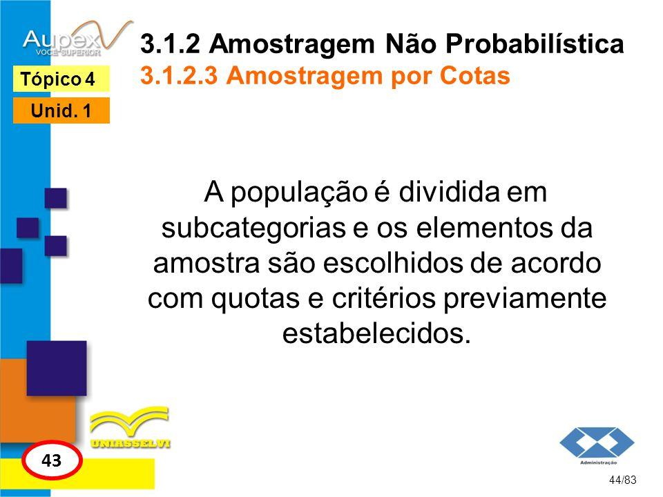 3.1.2 Amostragem Não Probabilística 3.1.2.3 Amostragem por Cotas A população é dividida em subcategorias e os elementos da amostra são escolhidos de a