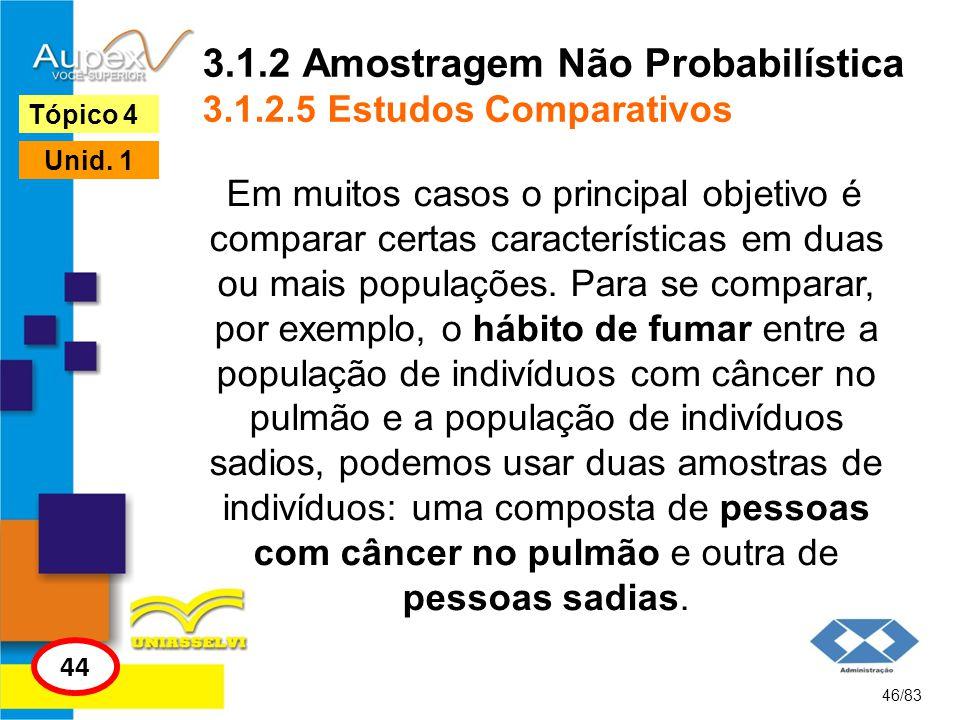 3.1.2 Amostragem Não Probabilística 3.1.2.5 Estudos Comparativos Em muitos casos o principal objetivo é comparar certas características em duas ou mai