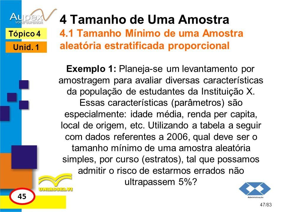 4 Tamanho de Uma Amostra 4.1 Tamanho Mínimo de uma Amostra aleatória estratificada proporcional 48/83 Tópico 4 46 Unid.