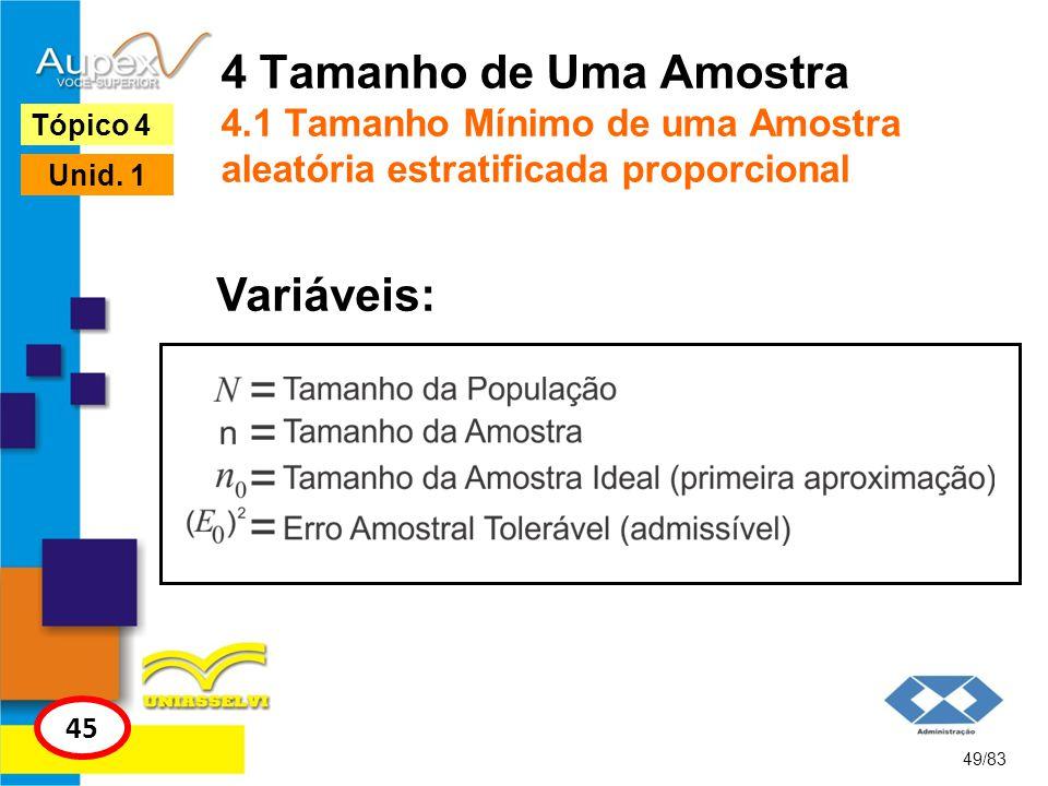 4 Tamanho de Uma Amostra 4.1 Tamanho Mínimo de uma Amostra aleatória estratificada proporcional 49/83 Tópico 4 45 Unid. 1 Variáveis: