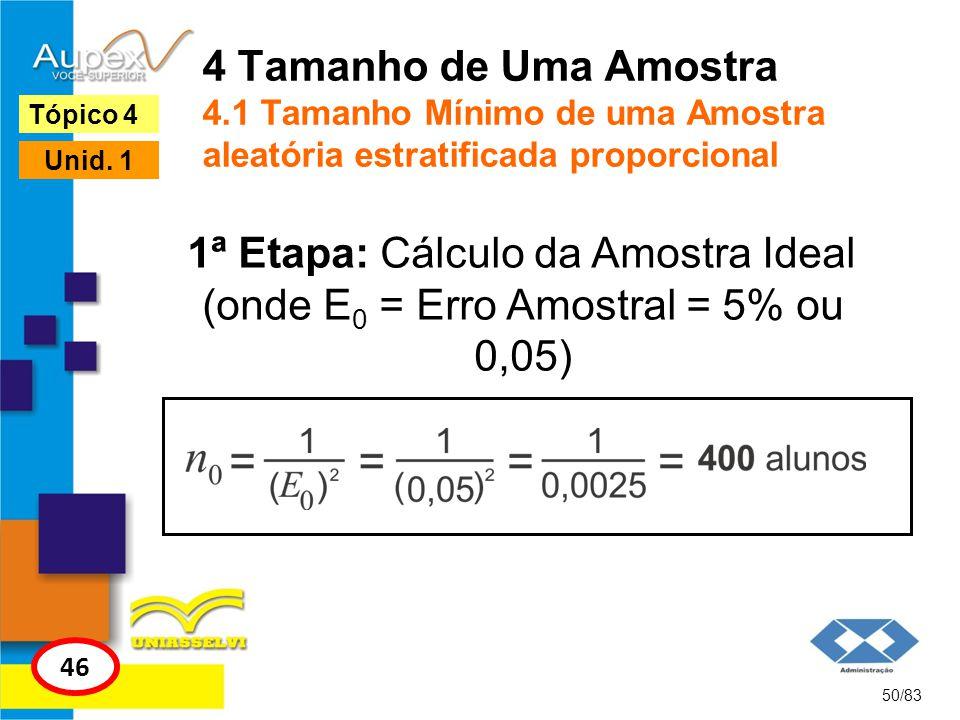 4 Tamanho de Uma Amostra 4.1 Tamanho Mínimo de uma Amostra aleatória estratificada proporcional 50/83 Tópico 4 46 Unid. 1 1ª Etapa: Cálculo da Amostra