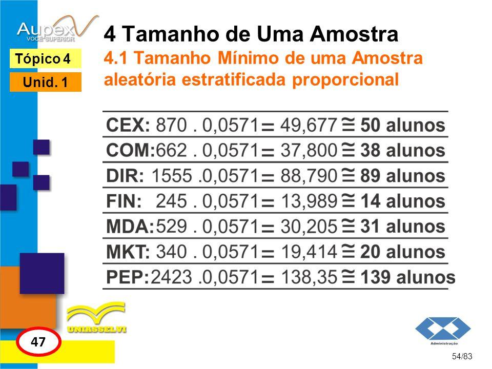 4 Tamanho de Uma Amostra 4.1 Tamanho Mínimo de uma Amostra aleatória estratificada proporcional 54/83 Tópico 4 47 Unid. 1