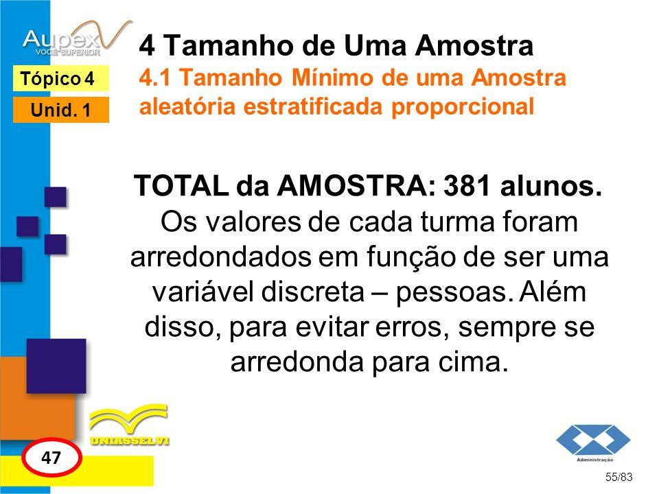 4 Tamanho de Uma Amostra 4.1 Tamanho Mínimo de uma Amostra aleatória estratificada proporcional 55/83 Tópico 4 47 Unid. 1 TOTAL da AMOSTRA: 381 alunos