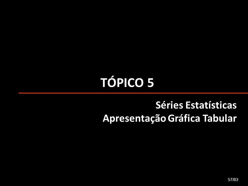 TÓPICO 5 57/83 Séries Estatísticas Apresentação Gráfica Tabular
