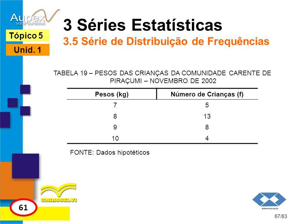 67/83 Tópico 5 61 Unid. 1 3 Séries Estatísticas 3.5 Série de Distribuição de Frequências TABELA 19 – PESOS DAS CRIANÇAS DA COMUNIDADE CARENTE DE PIRAÇ