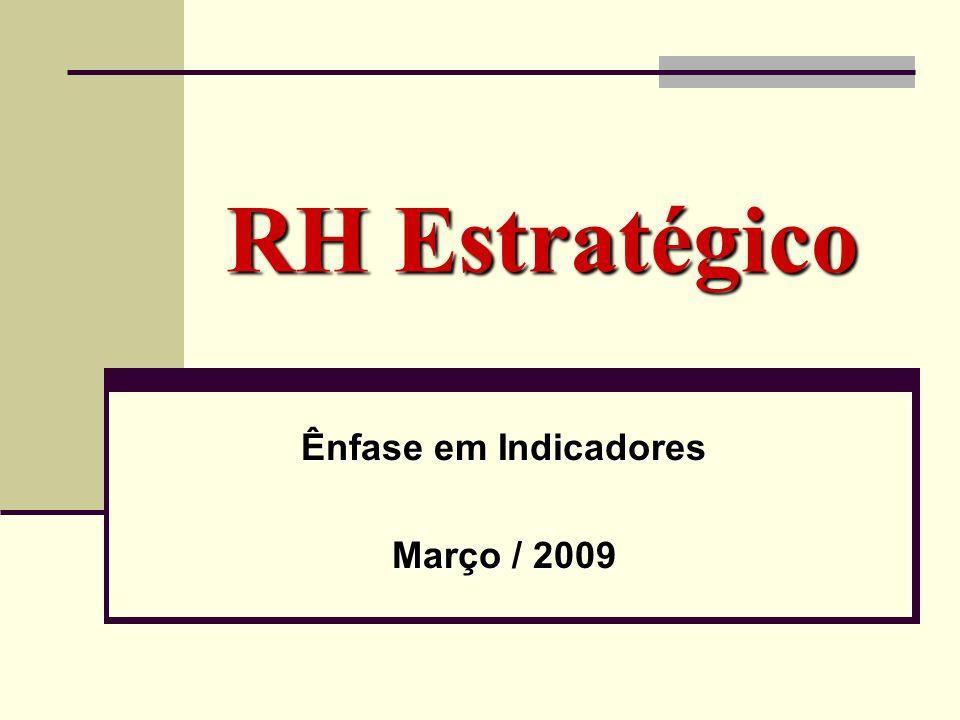 RH Estratégico Ênfase em Indicadores Março / 2009