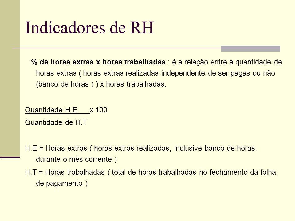Indicadores de RH % de horas extras x horas trabalhadas : é a relação entre a quantidade de horas extras ( horas extras realizadas independente de ser